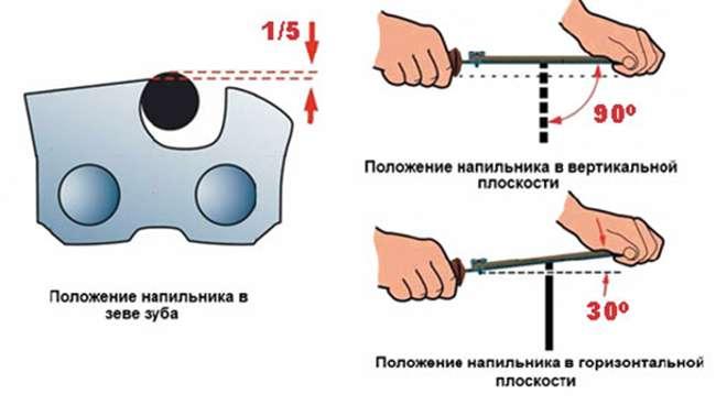 правильное расположение напильника для заточки цепи бензопилы