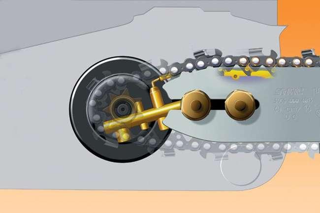 принцип работы системы смазки бензопилы