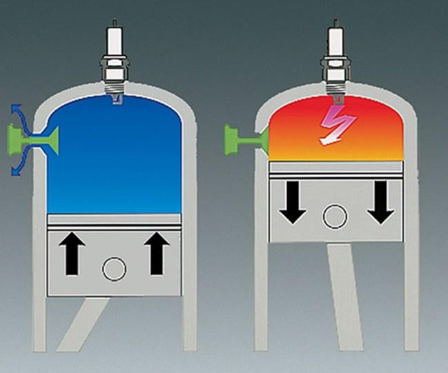 схема работы клапана декомпрессии пилы