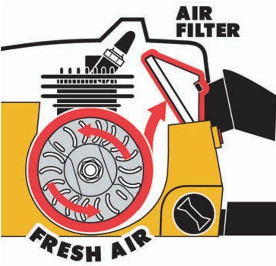 система очистки воздуха Хускварна