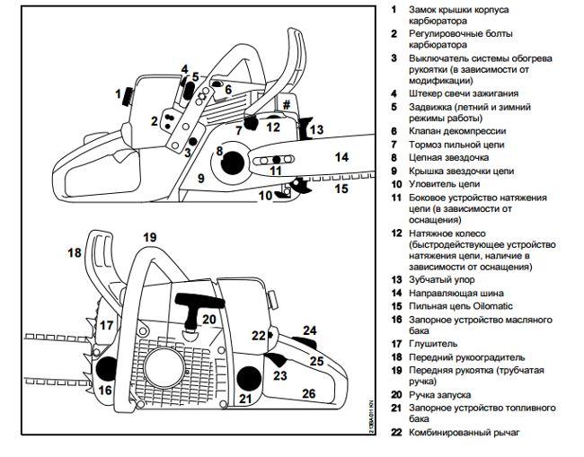 устройство бензопилы штиль 361