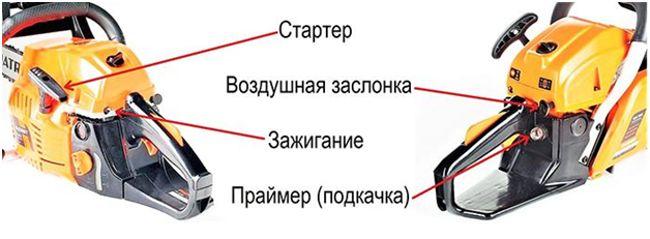 подсказки на бензопиле Патриот 4518