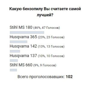 опрос stihl ms 180