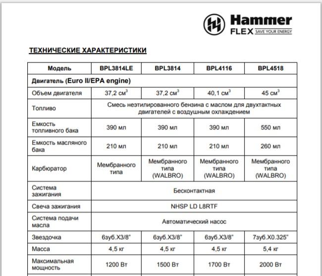 инструкция Hammer Flex
