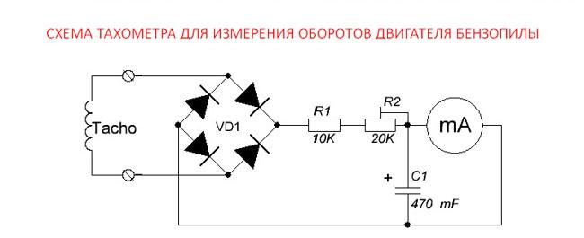 Нужен ли тахометр для бензопилы, какие бывают и как правильно настроить карбюратор, показываем на примере Kebidumei