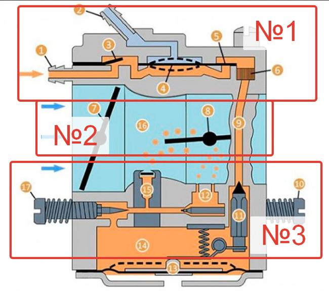 Устройство и принцип работы карбюратора современной бензопилы, схема с описанием