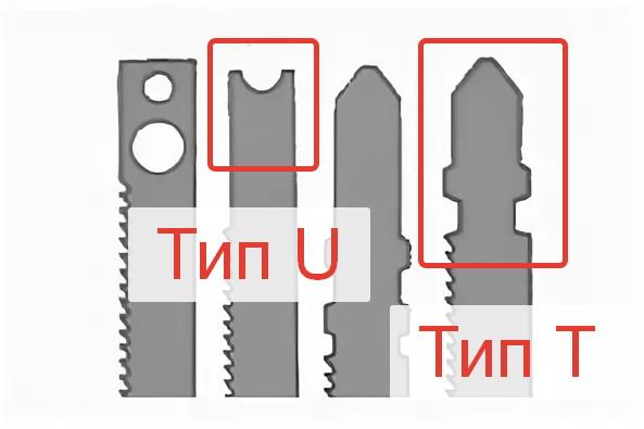 выбор электролобзика форма хвостовика