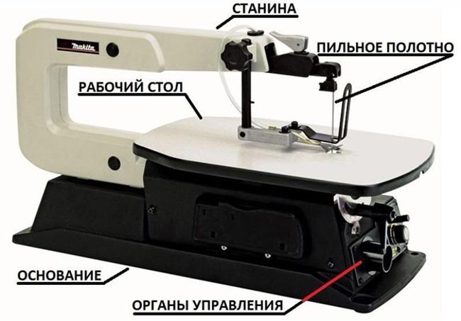 Устройство лобзикового станка